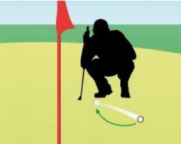 Golf Rules 2019 11