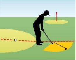 Golf Rules 2019 13