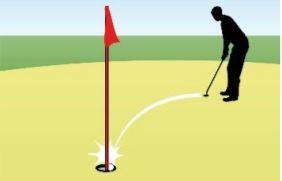 Golf Rules 2019 14