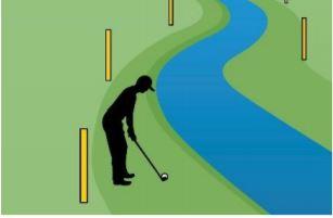 Golf Rules 2019 2