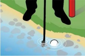 Golf Rules 2019 20