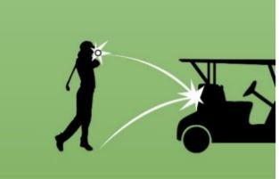 Golf Rules 2019 8
